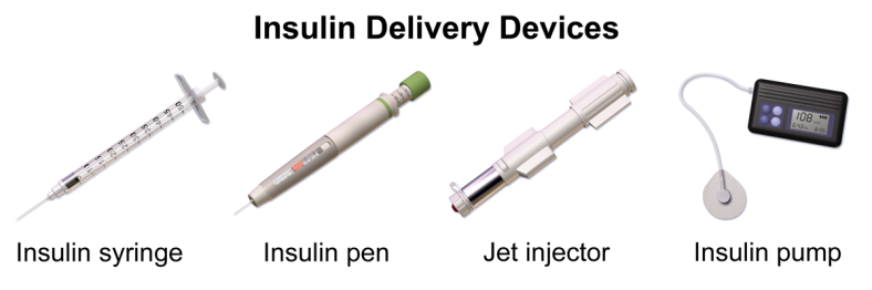 Insulin_Delivery_Devices.png