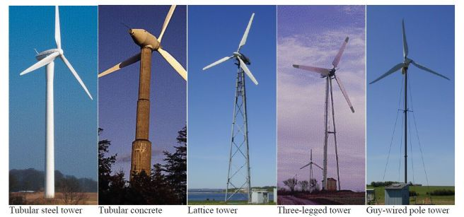 Wind-turbines-tower-types