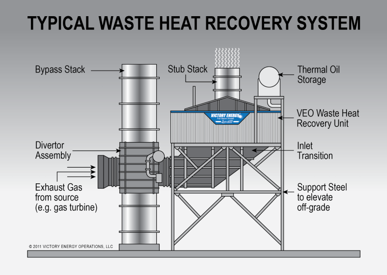 WASTE HEAT RECOVERY UNIT-1.png