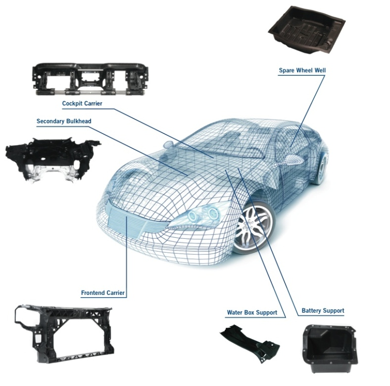 automotive lightweight materials.jpg