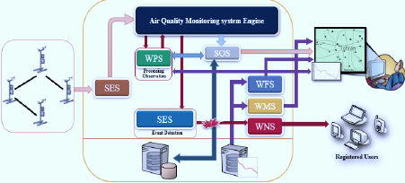 air-quality-monitoring-aqm-market